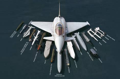 Wsparcie dla wielozadaniowej konfiguracji uzbrojenia