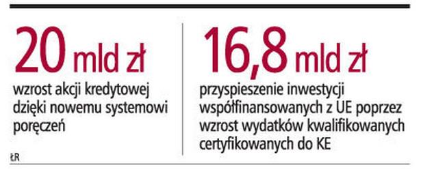 Rząd chce przyjąć 144 projekty ustaw w I półroczu 2009 r.