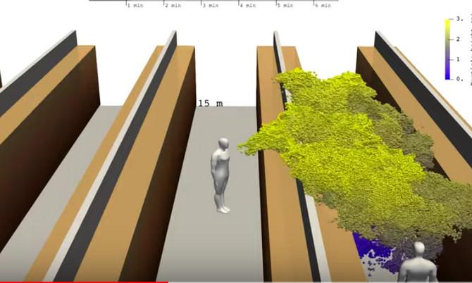 Simulacija širenja virusa u zatvorenom prostoru