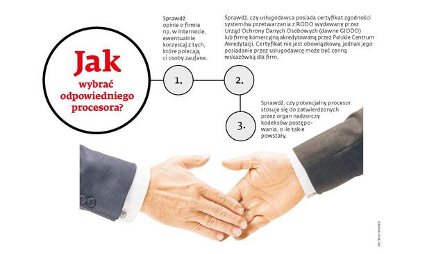Wielu przedsiębiorców powierza dane osobowe do przetwarzania podmiotom zewnętrznym. W takim przypadku RODO nakłada obowiązek dokonania wyboru odpowiedniego procesora, a także podpisania z nim umowy powierzenia. Rozbudowano też wymagania wobec treści umowy.