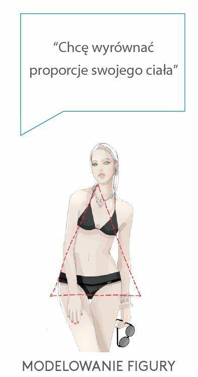 Modelowanie figury