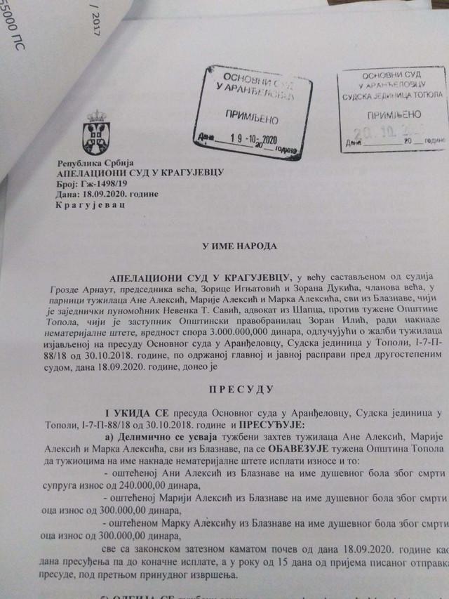 Presuda Apelacionog suda u Kragujevcu