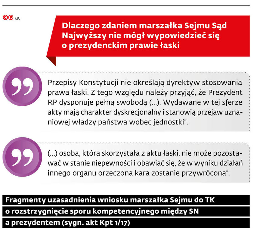 Dlaczego zdaniem marszałka Sejmu Sąd Najwyższy nie mógł wypowiedzieć się o prezydenckim prawie łaski
