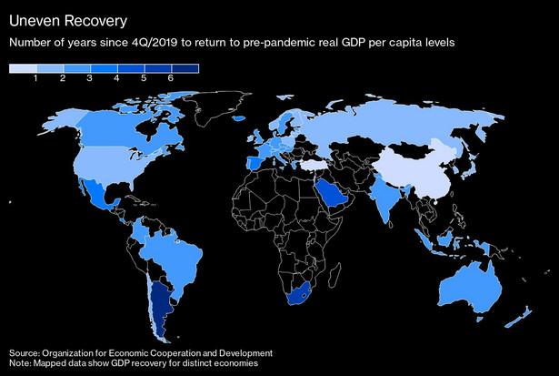 Kiedy gospodarki wrócą do poziomu sprzed pandemii
