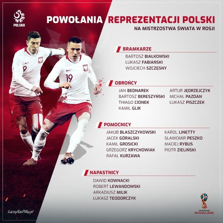 Kadra Polski na MŚ w Rosji