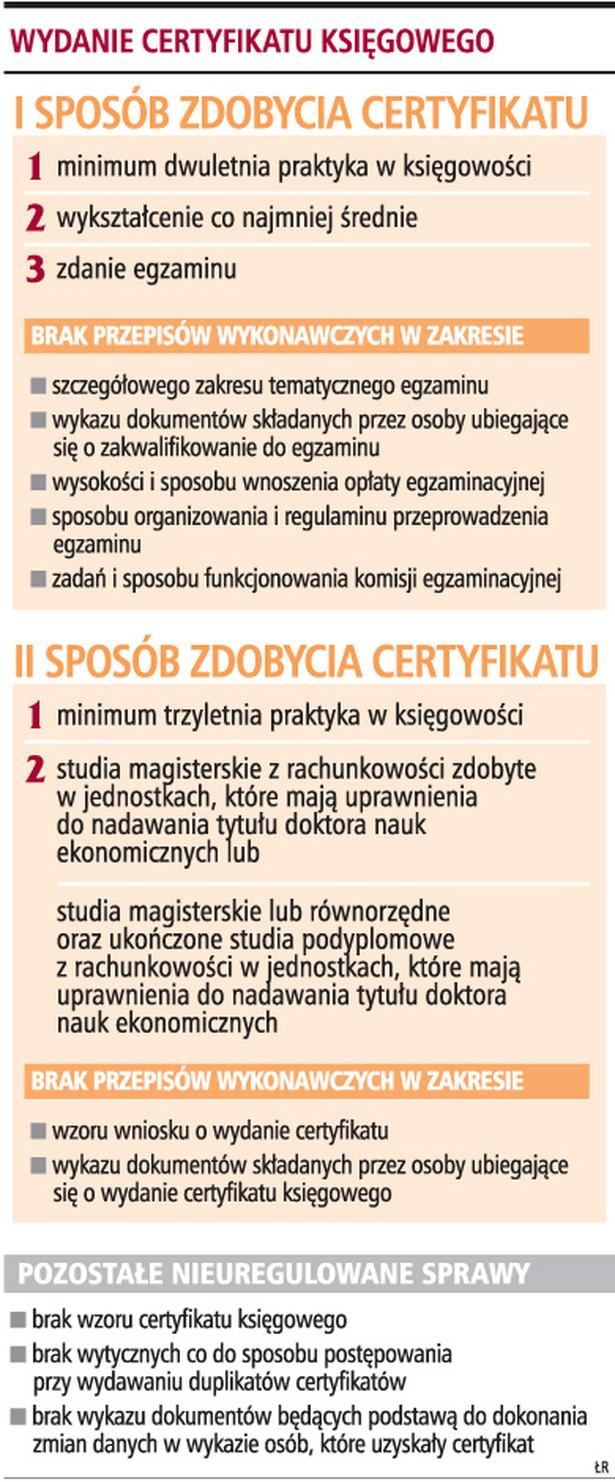 Wydanie certyfikatu księgowego