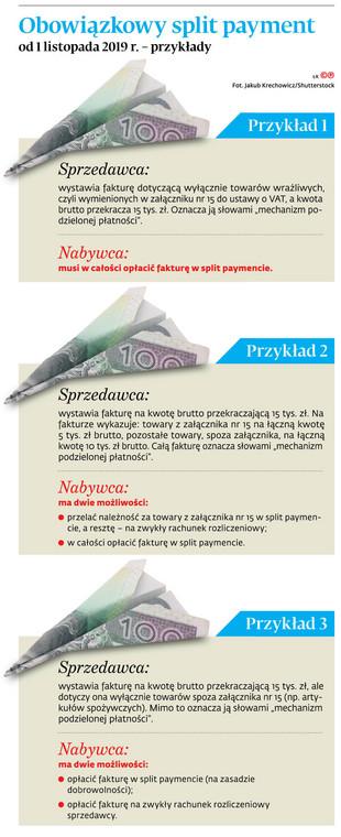 Obowiązkowy split payment od 1 listopada 2019 r. przykłady