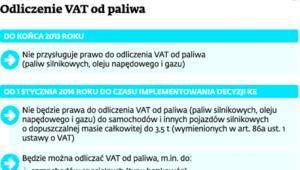 Odliczenia VAT od paliwa