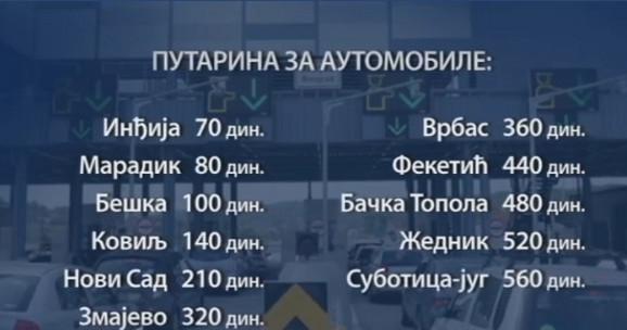 Nove cene putarine od Beograda do Subotice