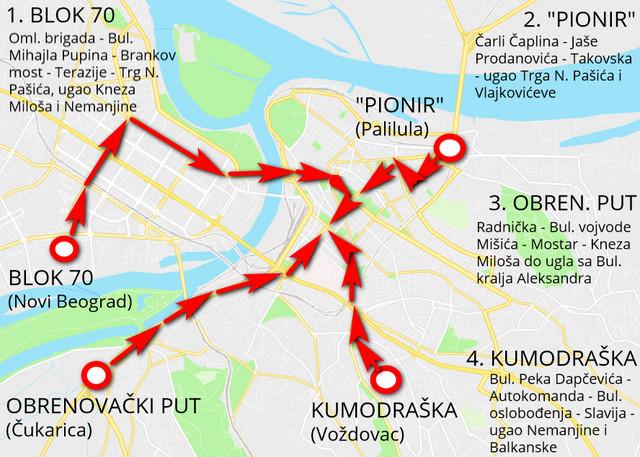 Trase kojima se kreću taksisti