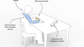 Urządzenia noszone pomocne w rehabilitacji po udarze