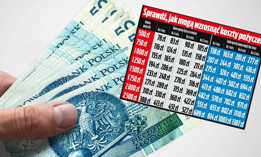 Firmy pożyczkowe będą mogły nakładać wyższe opłaty.