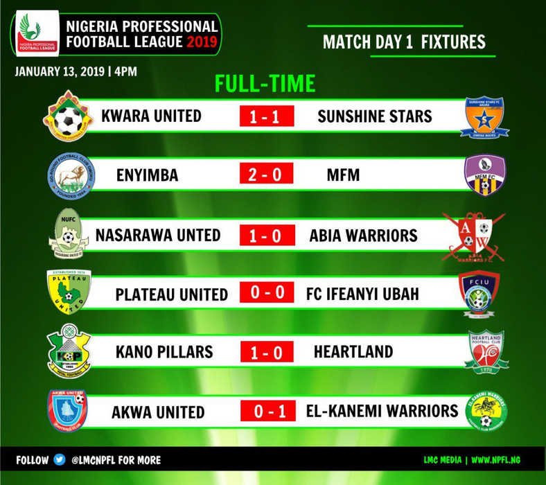 Matchday one NPFL results.
