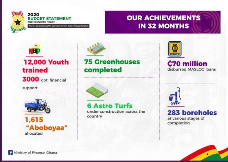 Achievements 3