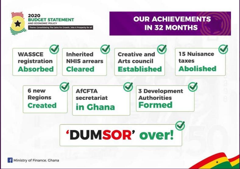 Achievements 2
