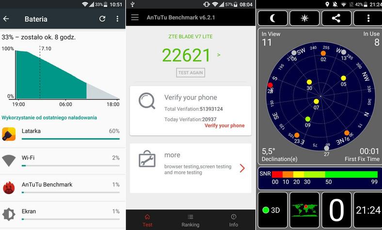 ZTE Blade V7 Lite - wytrzymałość baterii, AnTuTu Benchmark, działanie GPS