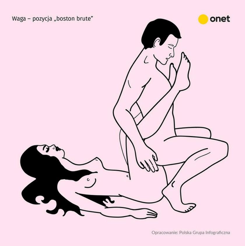 To jest twoja ulubiona pozycja seksualna według horoskopu