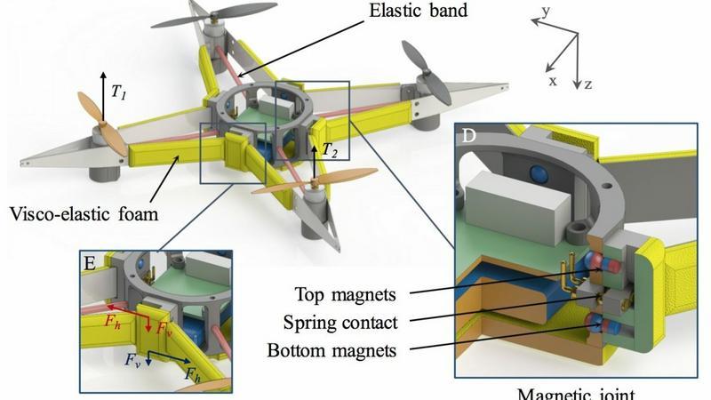 Dron odporny na wypadki