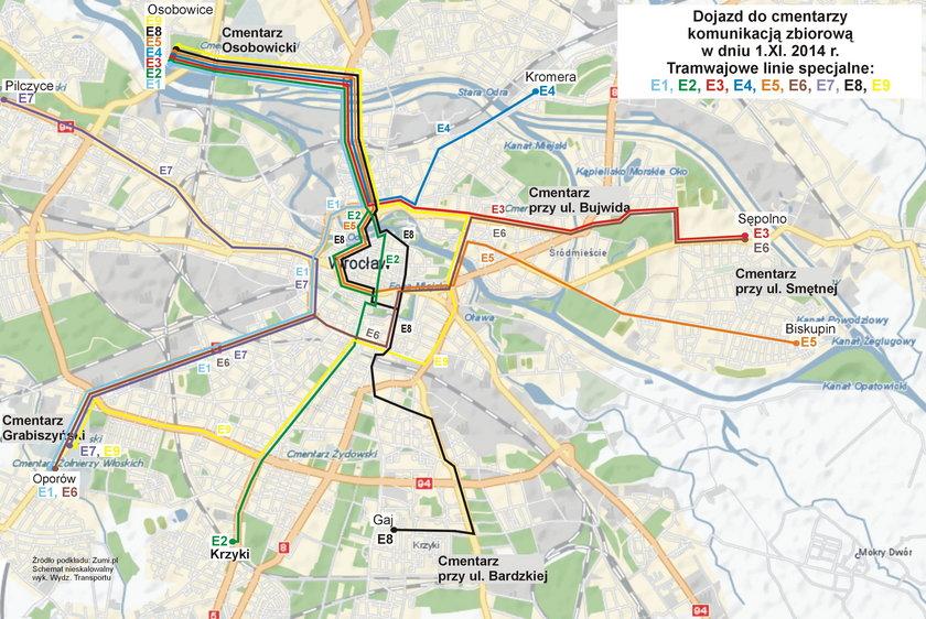 Schemat komunikacji tramwajowej na Wszystkich Świętych 2014