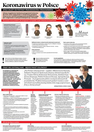 Koronawirus w Polsce. Jak postępować w przypadku podejrzenia zakażenia