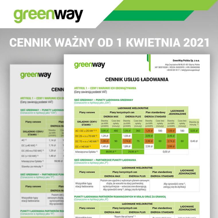 GreenWay Polska