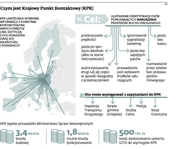 Czym jest Krajowy Punkt Kontaktowy (KPK)