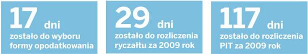 Podatki 2009 PIT