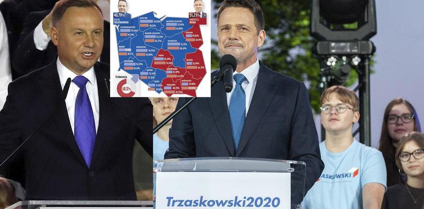 Oni dali zwycięstwo prezydentowi Dudzie. W tych grupach zmiażdżył Trzaskowskiego. Szczegółowe dane