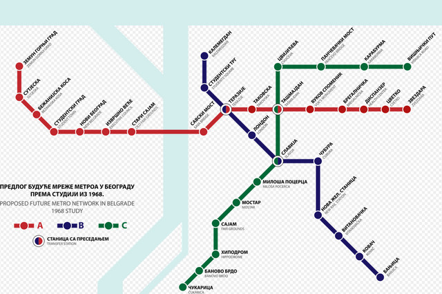 Predlog metroa iz 1968. godine