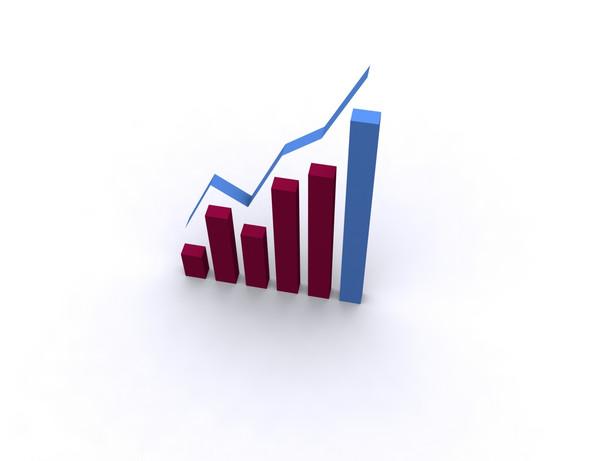 GUS podał dziś, że sprzedaż detaliczna wzrosła w czerwcu o 14,2% r/r wobec 14,9% w maju i w porównaniu do średniej oczekiwań wynoszącej 16,3%.