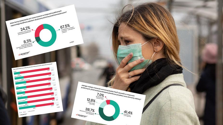 Koronawirus. Sondaż: Polacy podzieleni w kwestii zamknięcia kościołów
