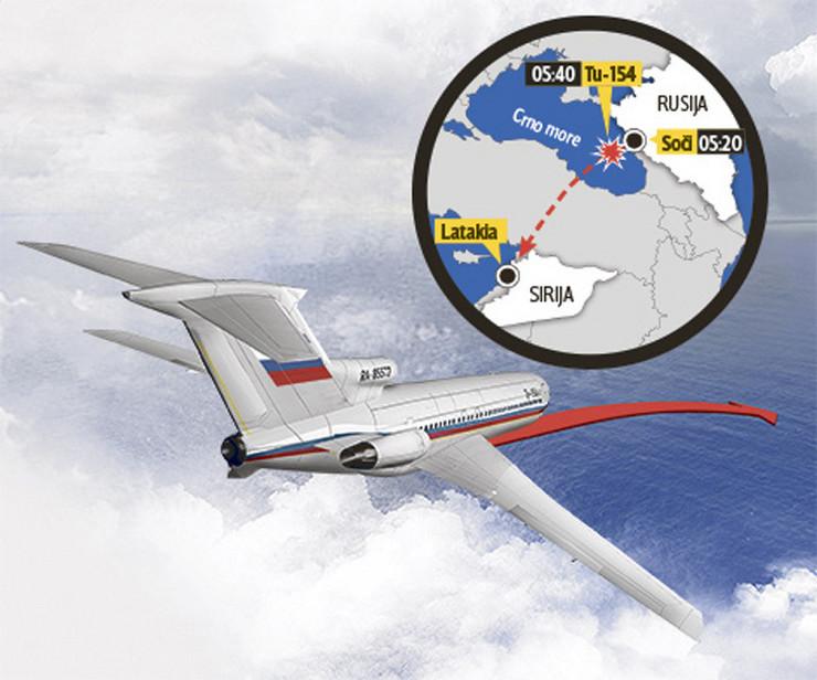 grafika rusija pao avion Tu-154 poginuli clanovi ansambla Aleksandar Aleksandrov foto RAS