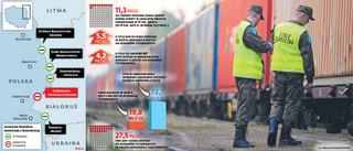 Skarbówka boi się o granicę z Białorusią. Czy powstanie nowy szlak przemytniczy?