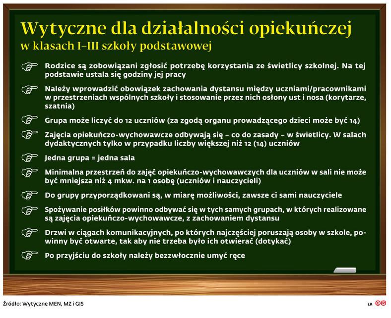 Wytyczne dla działalności opiekuńczej w klasach I-III szkoły podstawowej