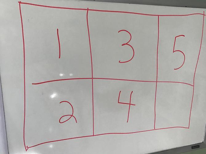 Ceo svet je POGREŠNO ODGOVORIO: Da li vi znate šta ide u prazan kvadratić?