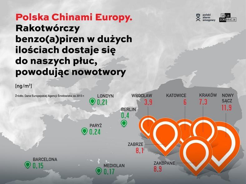 """""""Polska Chinami Europy"""""""