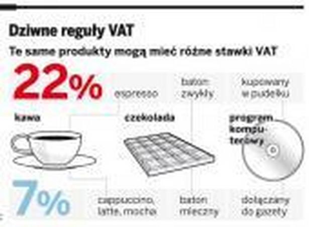 Dziwne reguły VAT