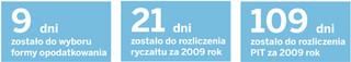 Nieistniejące odliczenia rozliczymy jeszcze w PIT za rok 2009