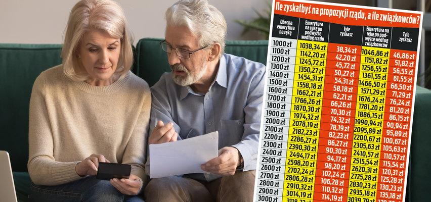 Wojna o pieniądze dla emerytów. Rząd nie widzi drożyzny?!