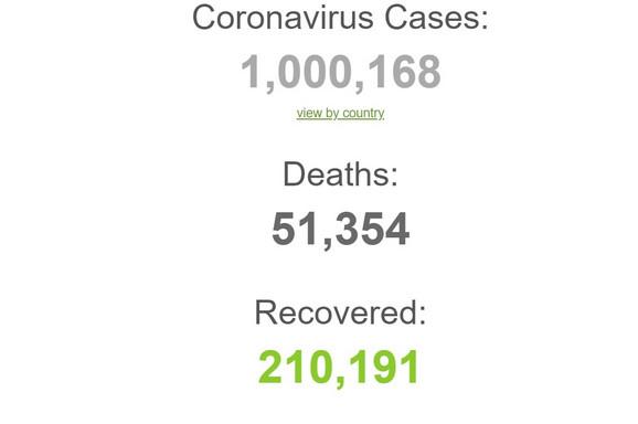 Milion ljudi zaraženo