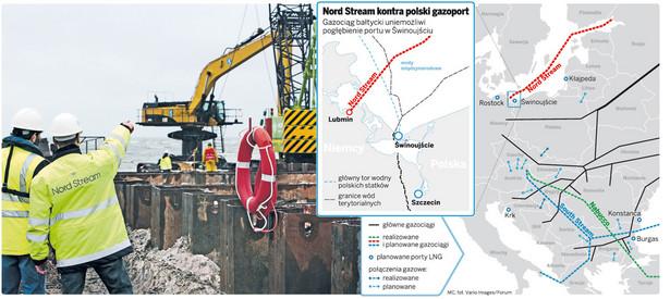 Nord Stream kontra polski gazoport