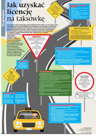 Jak uzyskać licencję na taksówkę?