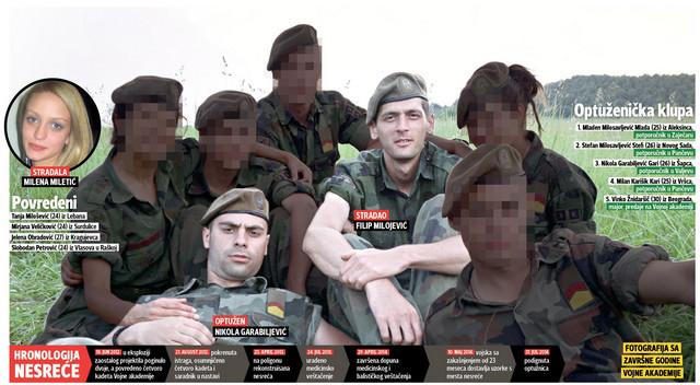 Fotografija sa završne godine Vojne akademije (kliknuti + za uvećanje)