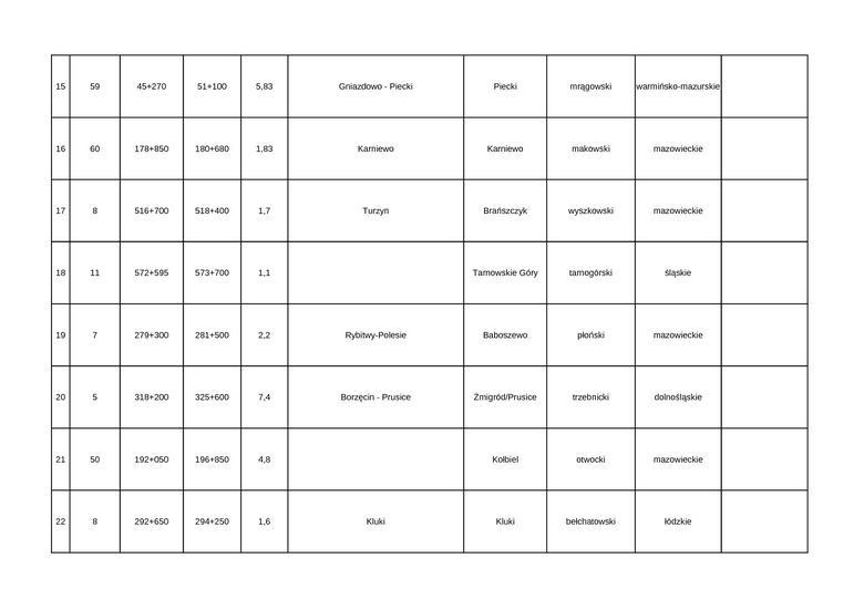 spis lokalizacji section control-1-2