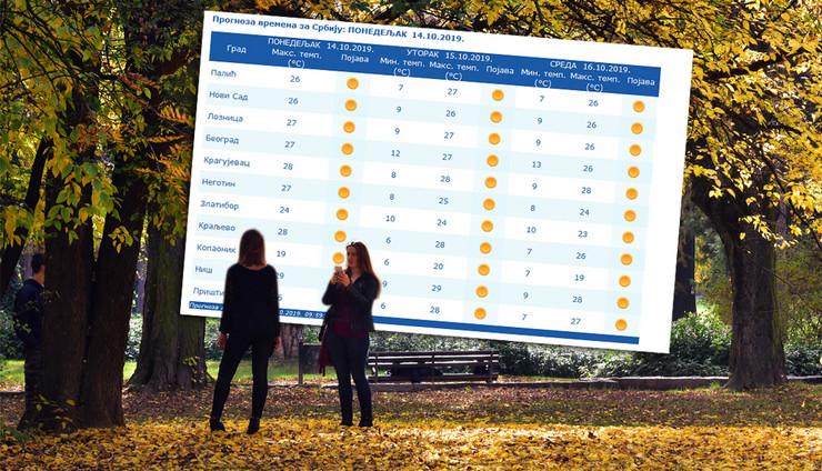 Jesen prognoza kombo