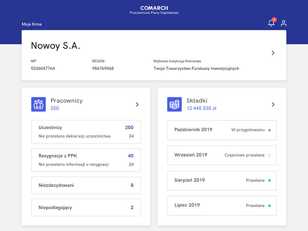 Ekran startowy aplikacji Comarch PPK pokazujący aktualny stan procesów dotyczących Pracowniczych Planów Kapitałowych w firmie