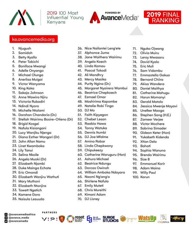 Top 100 Influential Young Kenyans