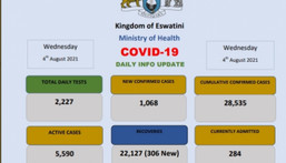 Ministry of Health, Government of the Kingdom of Eswatini