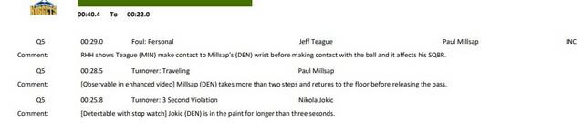 Detalj iz zvaničnog L2M izveštaja NBA lige o meču Minesota - Denver