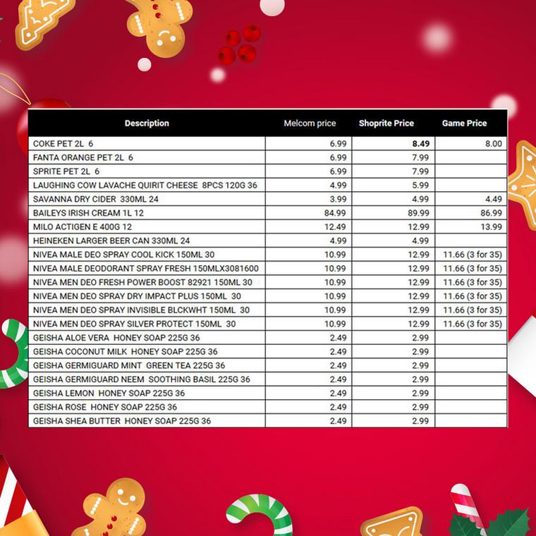 Best prices for your Christmas shopping